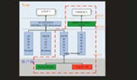 嵌入式培训:智能车视频子系统选型